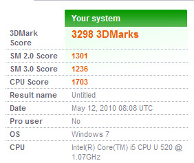 3DMark06 results