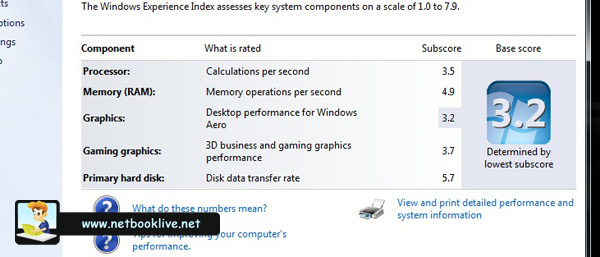 Windows rating for Asus VX6: 3.2 points