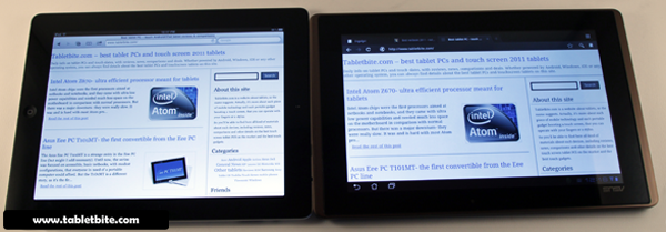 Improved resolutions makes fonts better, but overall browsing experience is better on the iPad