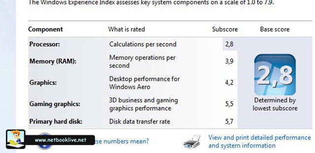 Windows 7 Rating