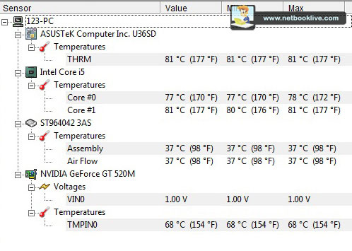 Temperatures after watching HD content for about 2 hours