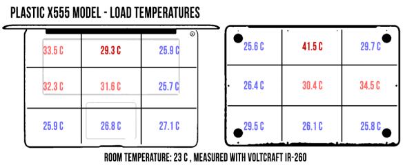 X555-highload-temperatures