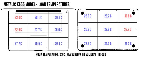 k555-highload-temperatures
