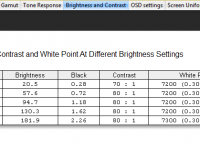 k555-screen-brightness-contrast