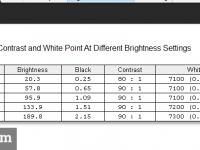 x555-screen-brightness-contrast