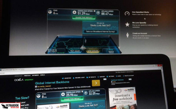 Wi-Fi speed drops fast as you get away from the router