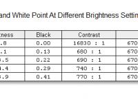 screen-brightness-contrast